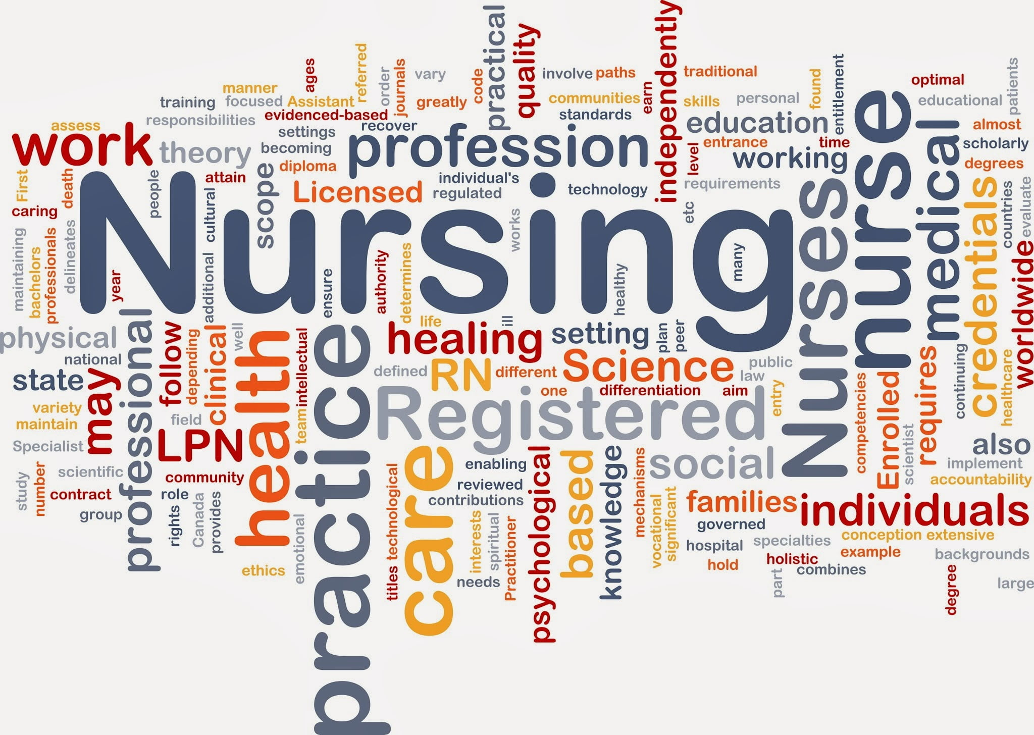 Nursing theories: 7 of the best nursing theories from popular theorists