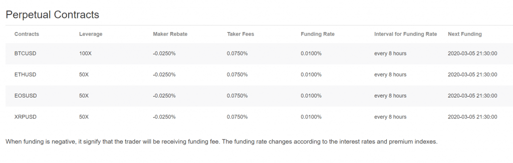 bybit trading fees